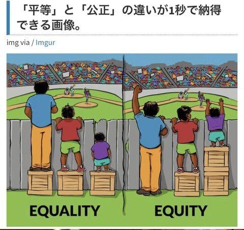 [岩屋寺日記] 「平等」 と  「公正」